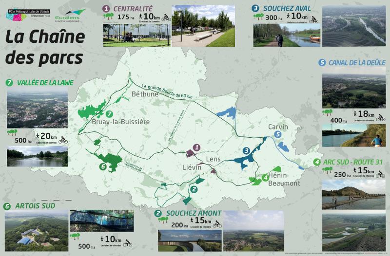 Plan de la chaîne des parcs